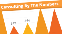 Consulting Industry By the Numbers Infographic Thumbnail