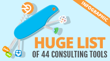 Huge List of Consulting Tools Infographic Thumbnail